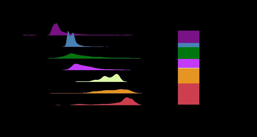 reports/figures/CCA/niftis/common_region_distribution.png